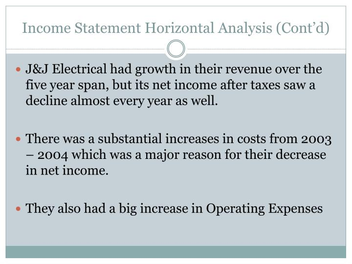 Income statement horizontal analysis cont d