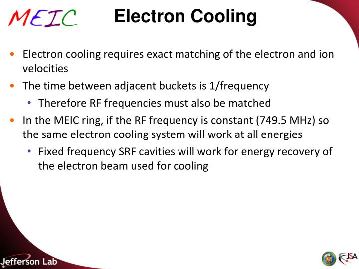 Electron Cooling