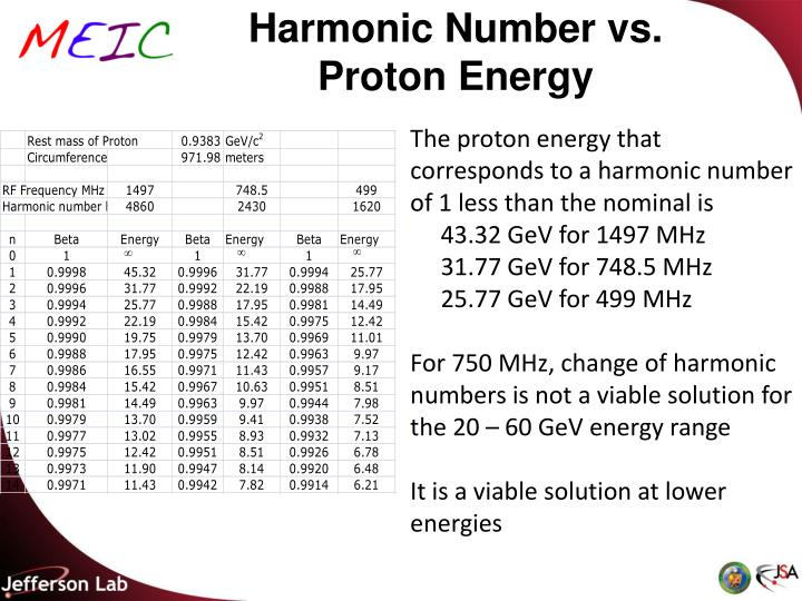 Harmonic Number vs. Proton Energy