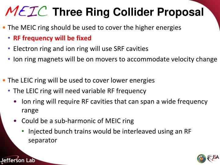 Three Ring Collider Proposal