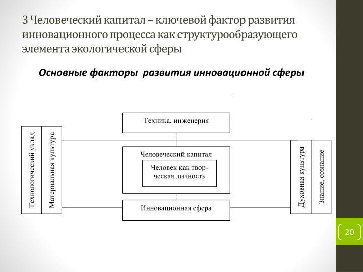 3 Человеческий капитал – ключевой фактор развития инновационного процесса как структурообразующего элемента экологической сферы