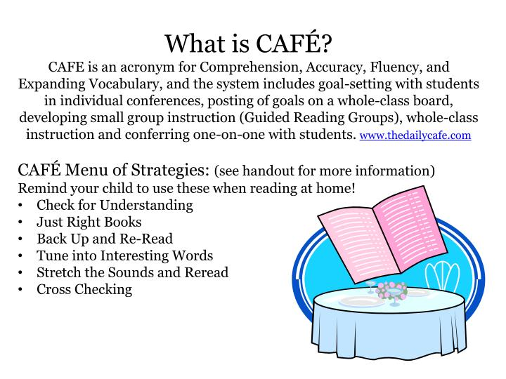 What is CAFÉ?