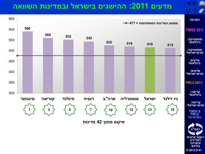 מדעים 2011: ההישגים בישראל ובמדינות השוואה