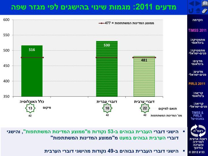 מדעים 2011: מגמות שינוי בהישגים לפי מגזר שפה