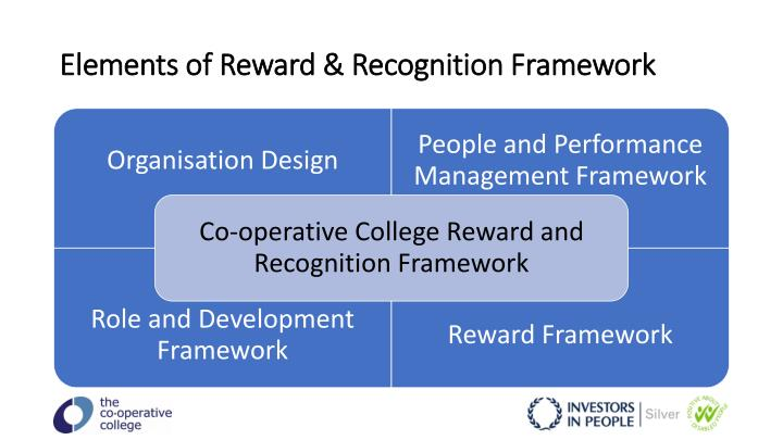 Elements of reward recognition framework