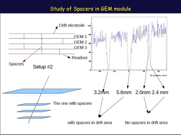 Study of Spacers in GEM module