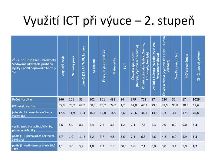 Využití ICT při výuce – 2. stupeň