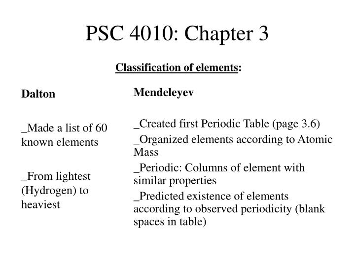 Psc 4010 chapter 31