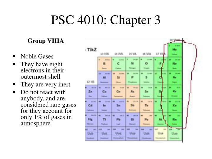 PSC 4010: Chapter 3