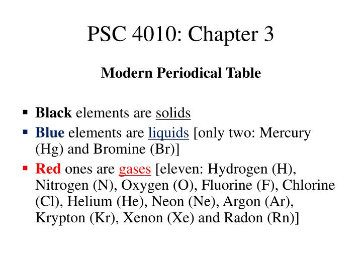 PSC 4010: Chapter