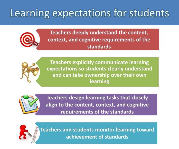 Learning expectations for students