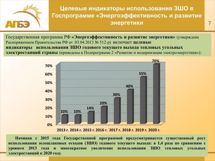 Целевые индикаторы использования ЗШО в Госпрограмме «