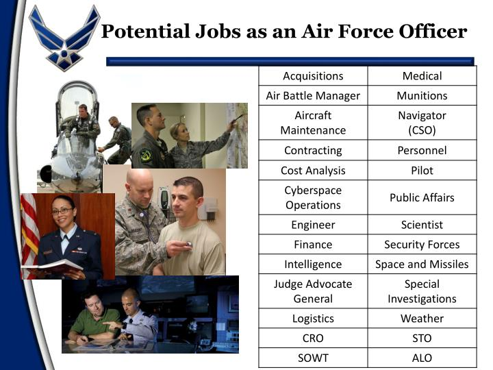 ppt - air force rotc powerpoint presentation