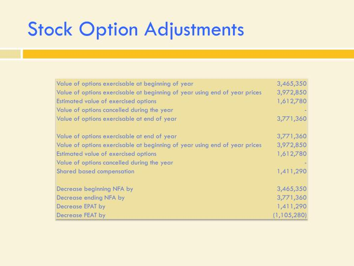 Stock Option Adjustments