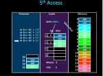 5 th access1