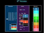 6 th access