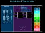 comparison 2 way set assoc1