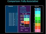 comparison fully associative