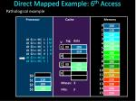 direct mapped example 6 th access