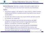 global maritime security threats