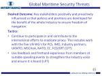 global maritime security threats1