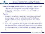 global maritime security threats2