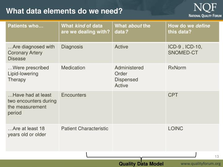 What data elements do we need?