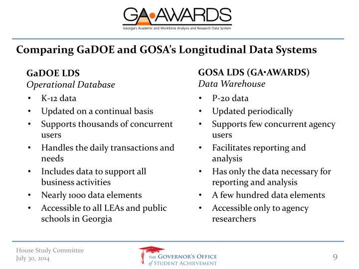 Comparing GaDOE and GOSA's Longitudinal Data Systems