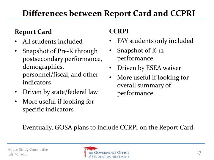 Differences between Report Card and CCPRI
