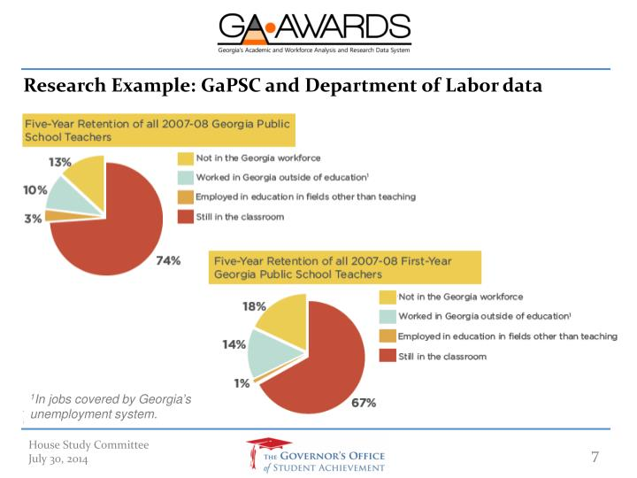 Research Example: GaPSC and Department of Labor data