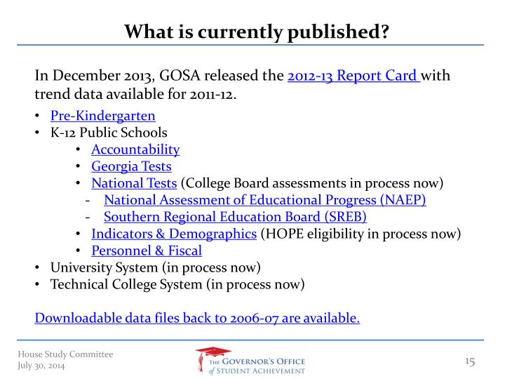 What is currently published?