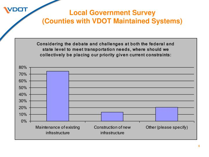 Local Government Survey