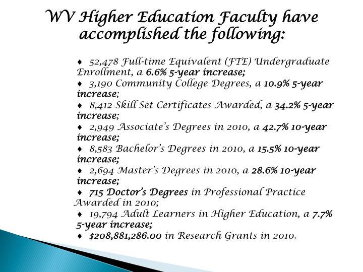 WV Higher Education Faculty have accomplished the following: