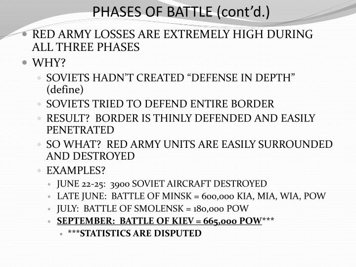 PHASES OF BATTLE (cont'd.)