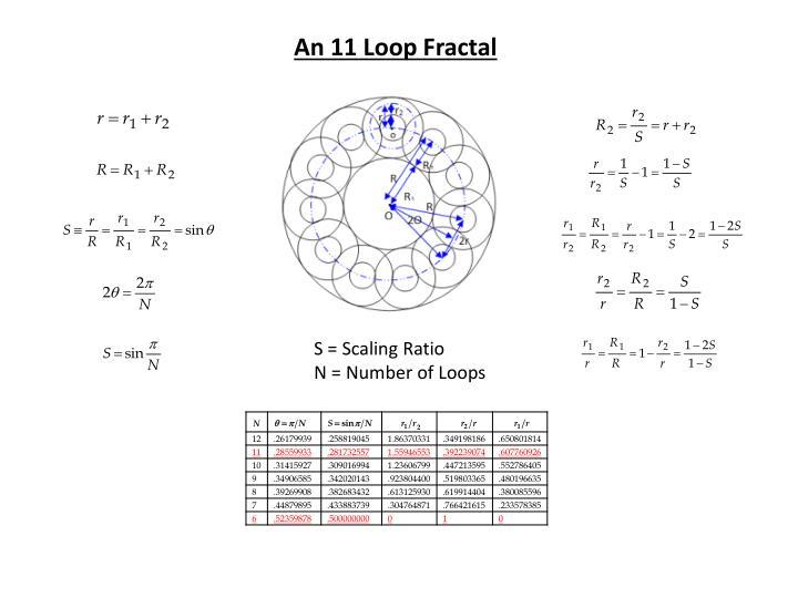 An 11 Loop Fractal