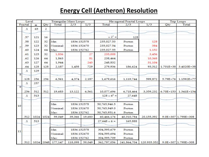 Energy Cell (