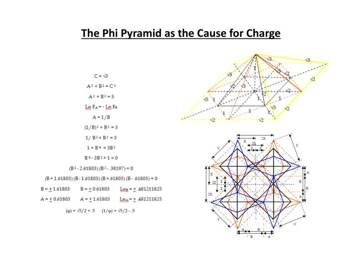 The Phi Pyramid as the Cause for Charge