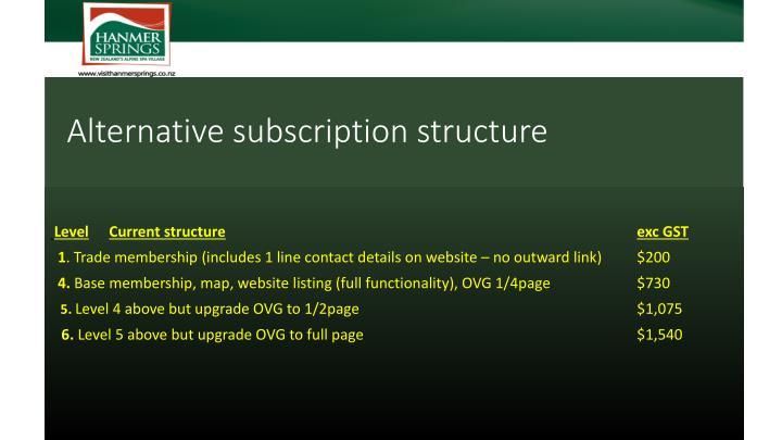 Alternative subscription structure