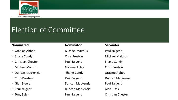 Election of Committee