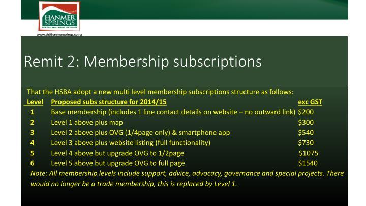 Remit 2: Membership subscriptions