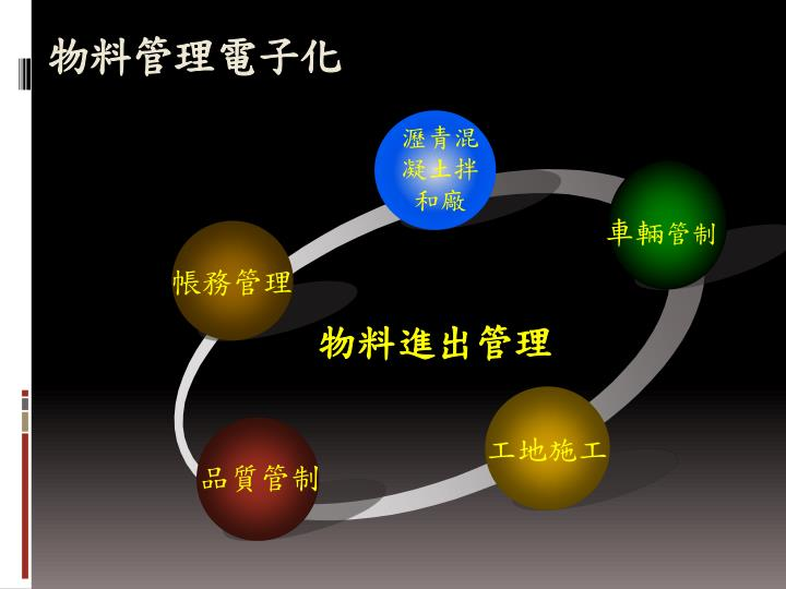 物料管理電子化