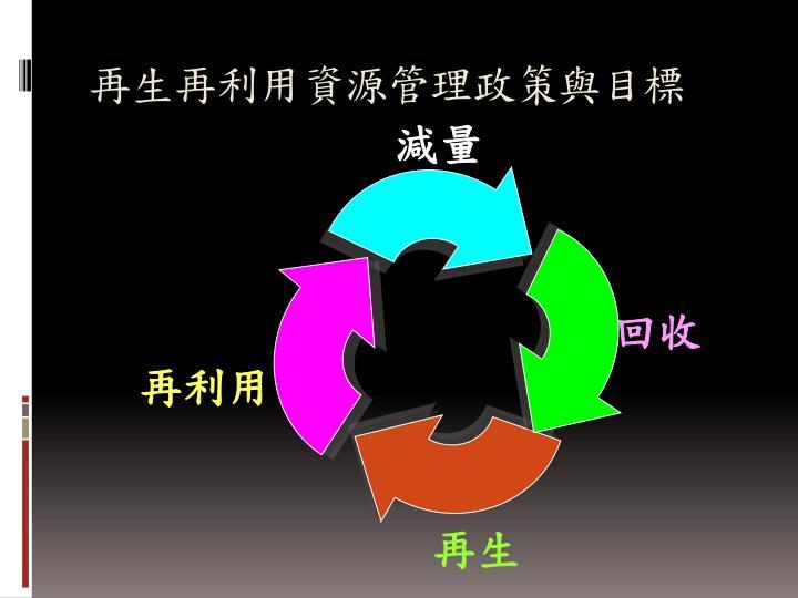 再生再利用資源管理政策與目標