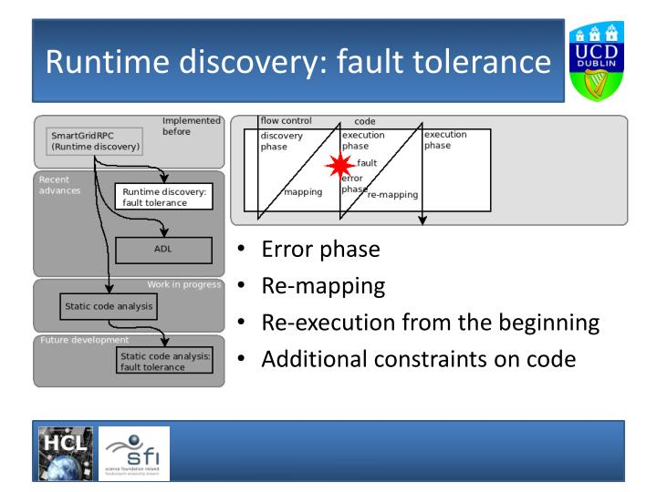 Runtime discovery: fault tolerance