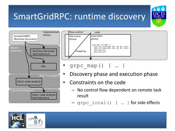 Smartgridrpc runtime discovery