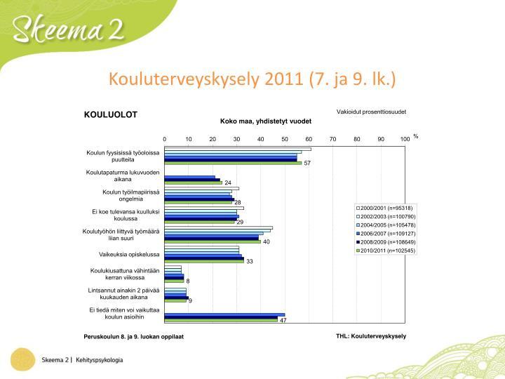 Kouluterveyskysely 2011 (7. ja 9. lk.)