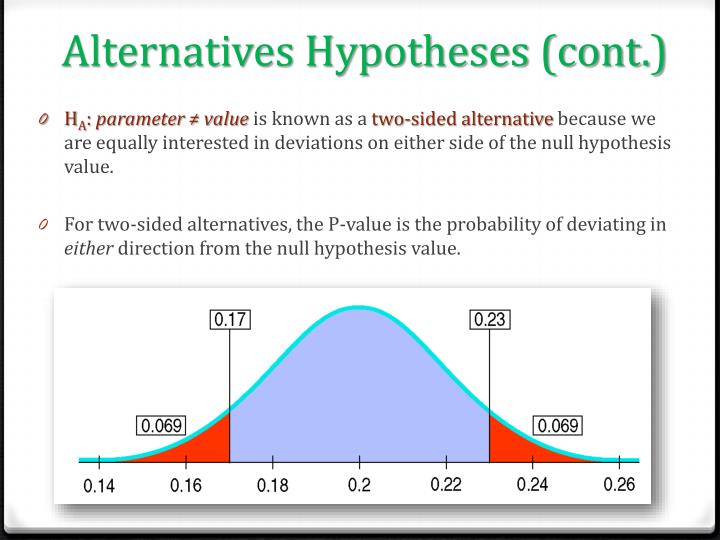 Alternatives Hypotheses (cont.)