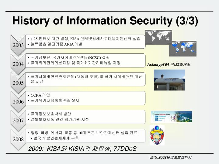 History of Information Security (3/3)