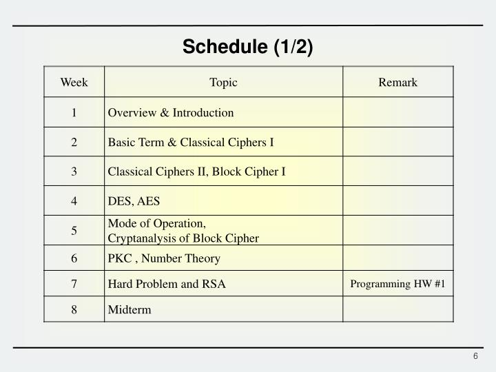 Schedule (1/2)