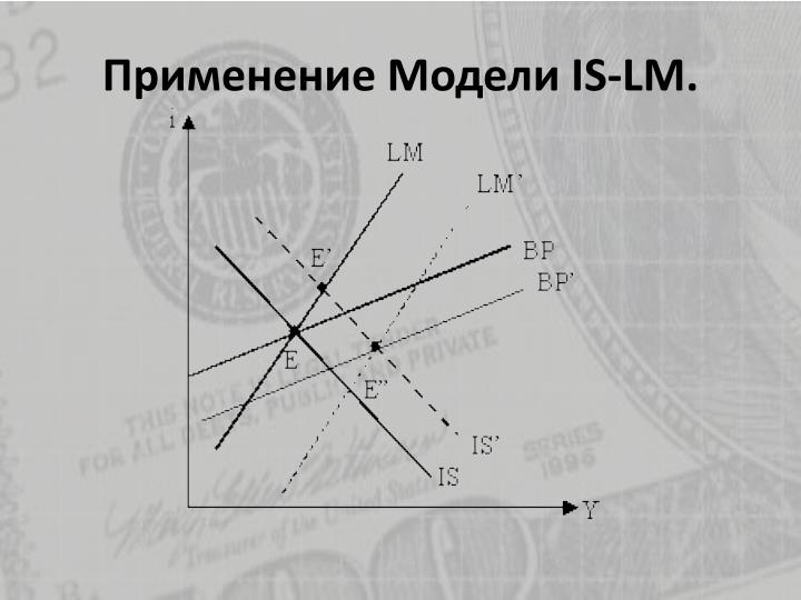 an analysis of john hickss framework of the is lm economic model Having being developed by john hicks and reviewed by alvin hansen, the is-lm model has practical applications in different economic situations the is-lm model is a macroeconomic model of graphically representing the link between interest rates and asset markets.