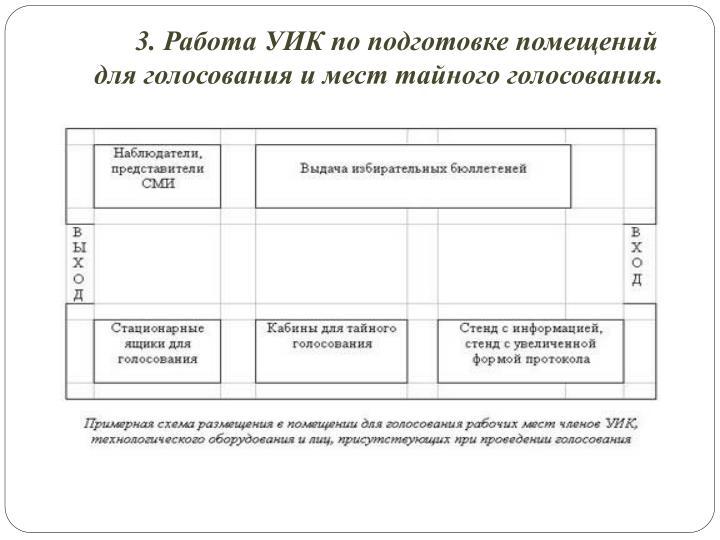 3. Работа УИК по подготовке помещений для голосования и мест тайного голосования.